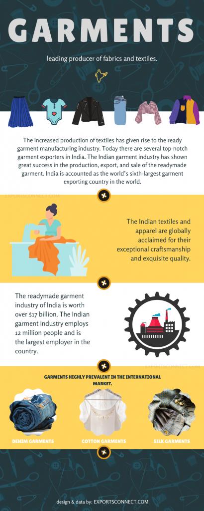 Exporters of Garments India