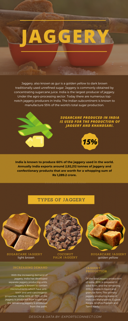 Exporters of Jaggery India